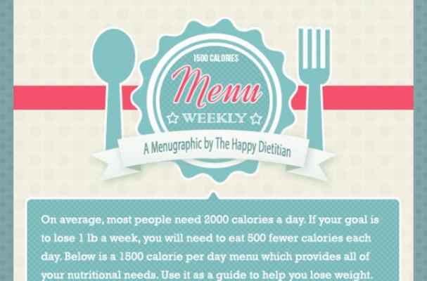 The 1500 Calories-a-Day Menu [infographic]